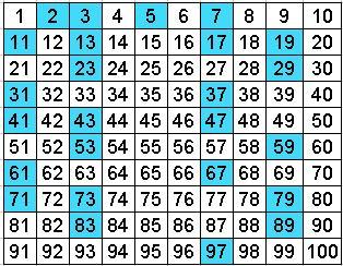 C program,Find Prime number