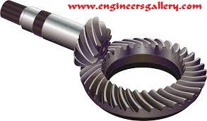Mechanical Gear Bevel gear