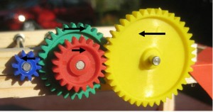 compound Gear Train