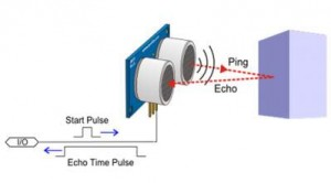 working of ultrasonic sensor