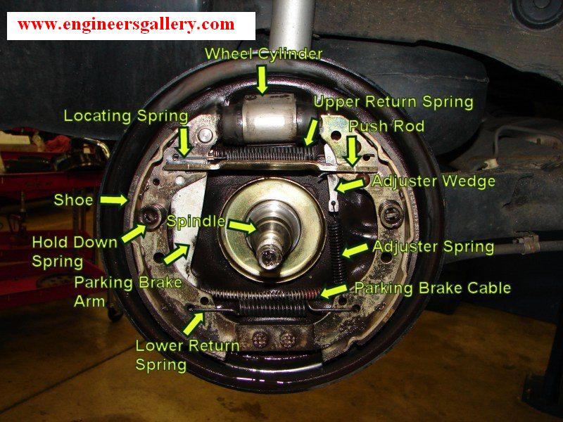 Mechanical Brake Arrangement