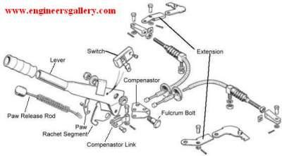 hand break parts