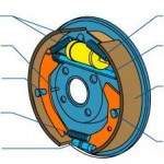 mechanical brakes