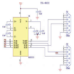 Communicate with PC using RS232 Protocol