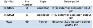 Digital Clock using Inbuilt RTC of LPC2148 (ARM7)