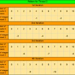 Threading and Timers in Atmega328p_Table_1