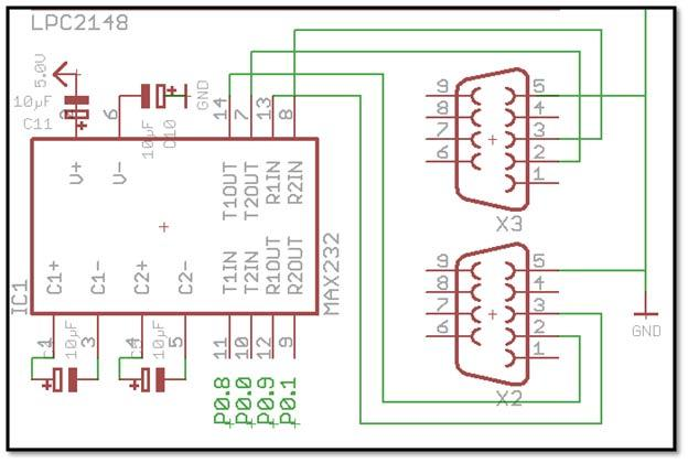 Introduction to ARM7 Based Microcontroller (LPC2148)