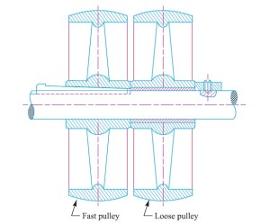 Fast and loose pulley
