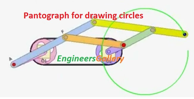 Pantograph for drawing circles
