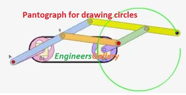 Pantograph for drawing circles