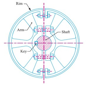 Split cast iron pulley