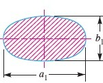 Elliptical cross section of arms.