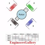 stepper motor using android app1