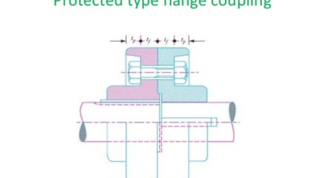 Design Of Flange Coupling Engineers Gallery