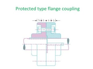 Protective type flange coupling