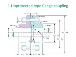 Unprotected type flange coupling