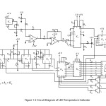 Led-temperature-indicator1