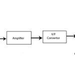 block-diagram-of-LED-Temperature1