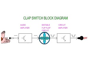 clap switch1