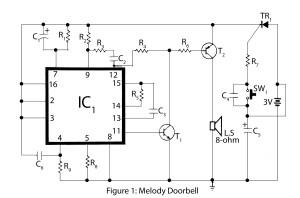 melody-sound-doorball1