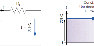 AC Circuit Theory