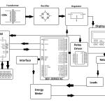 Power-Meter-billing-Plus-Load-Control-Using-GSM