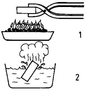 Objectives of Heat Treatment