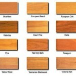 TYPES OF COMMON TIMBERS, THEIR QUALITIES AND USES