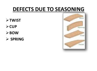 Defects Due to Conversion and Seasoning