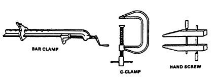 Holding And Supporting Tools Used In Carpentary Shop