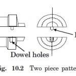 Two-piece or split pattern