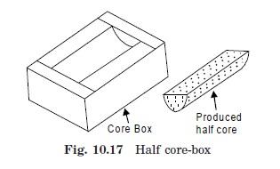 Half core box