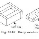Dump core box