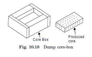 CORE AND CORE BOX
