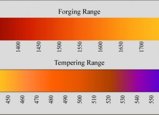 FORGING TEMPERATURES