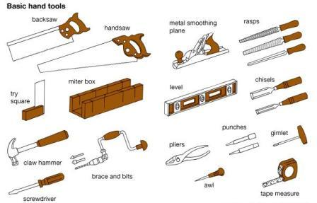COMMON HAND FORGING TOOLS