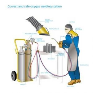 GAS WELDING PROCESSES