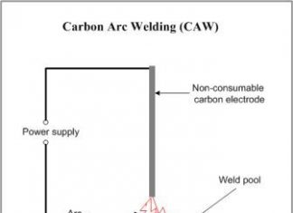 Carbon Arc Welding