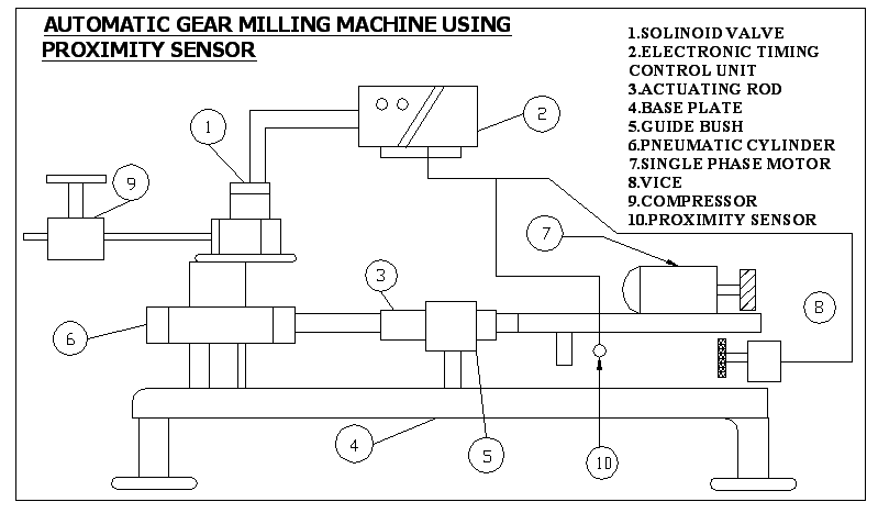 automatic-gear-milling-machine-using-proximity-sensor