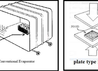 design-and-fabrication-of-plate-freezer