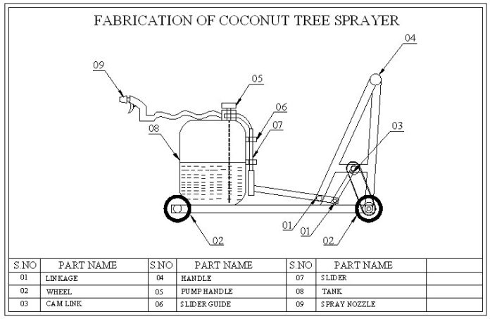 fabrication-of-coconut-tree-sprayer