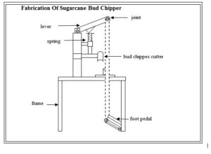 fabrication-of-sugarcane-bud-chipper