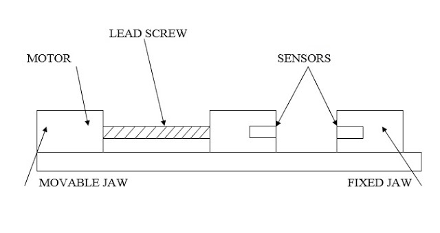 Sensor Operated Vice