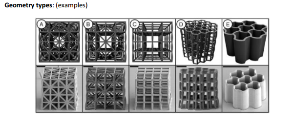 structural-analysis-of-3d-printed-structures