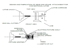 working-of-gear-and-spline-cutting-attachment-for-lathe