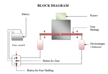 block-diagram