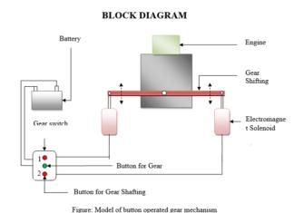 block-diagram