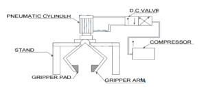 pneumatic-gripper-mechanical-projects