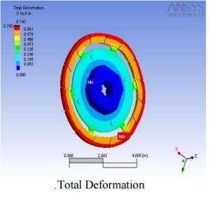 single-plate-clutch-analysis