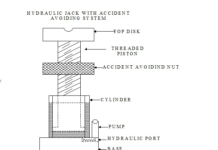 design-and-fabrication-accident-avoiding-hydraulic-jack